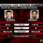 "Poll: ""The Dream Match"" or a ""The Dream Mismatch"" Pacquiao vs. De La Hoya"