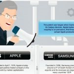 Apple vs. Samsung Patent War [Infographic]