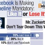 Facebook Timeline: Like it or Lose it? [Infographic]