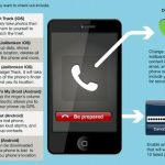Precautionary tips to keep your phone and personal data safe [Infographic]