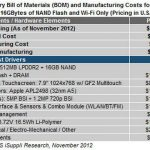 iPad Mini Teardown Reveals Manufacturing Costs of $188