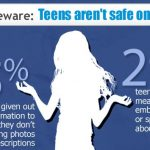 Infographic: Alarming Facebook Stats