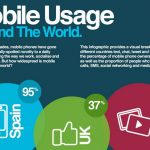 Brits lead the way in mobile social networking